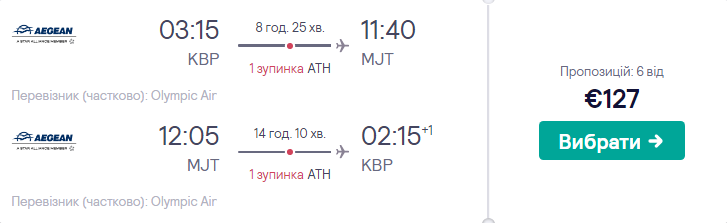 Київ - Лесбос - Київ