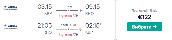 Київ - Родос - Київ