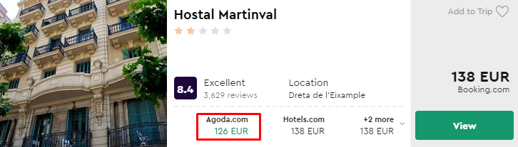 Hostal Martinval