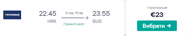 Харків - Будапешт