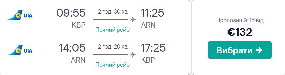 Київ – Стокгольм – Київ