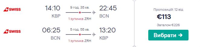Київ – Барселона– Київ >>