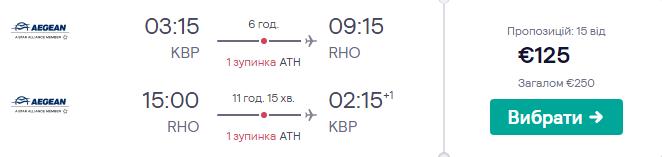Київ - Родос - Київ >>
