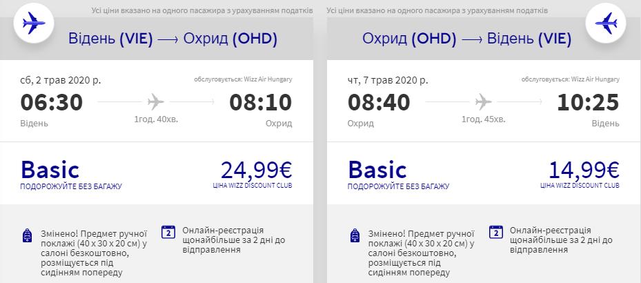 Відень – Охрид–Відень >>