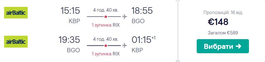Київ - Берген -Київ