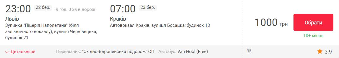 Львів - Краків