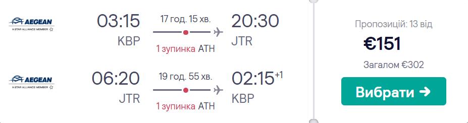 Київ - Санторині - Київ >>