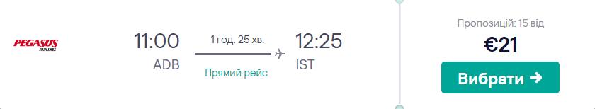 Ізмір - Стамбул