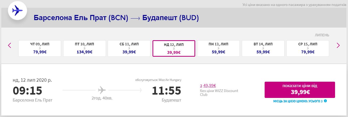 Барселона - Будапешт
