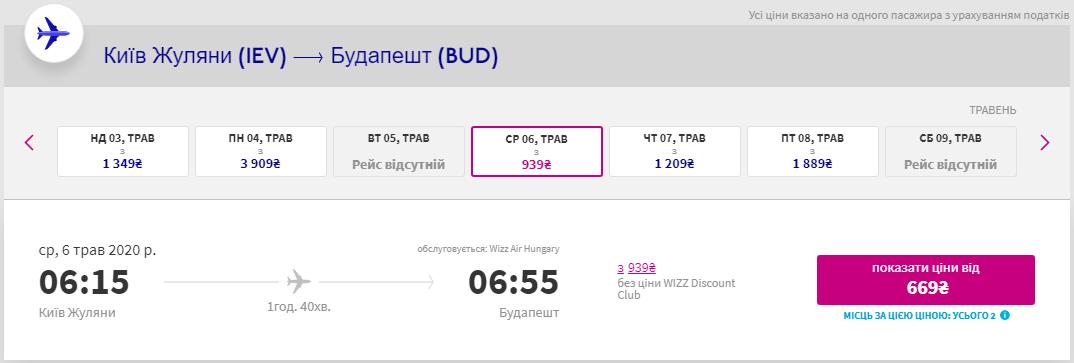 Київ – Будапешт