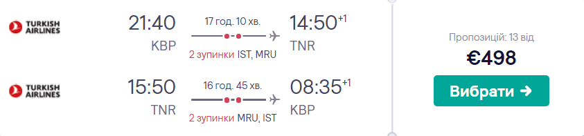 Київ - Мадагаскар - Київ