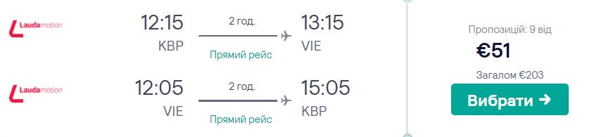 Київ - Відень - Київ >>