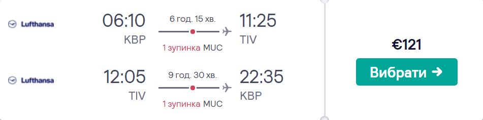 Київ - Тіват - Київ >>