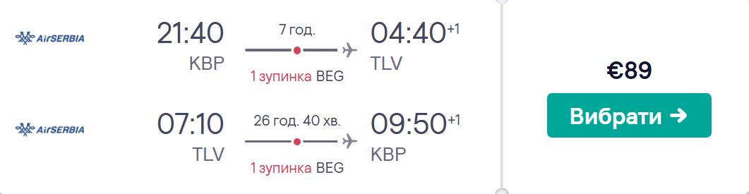 Київ - Тель-Авів - Київ