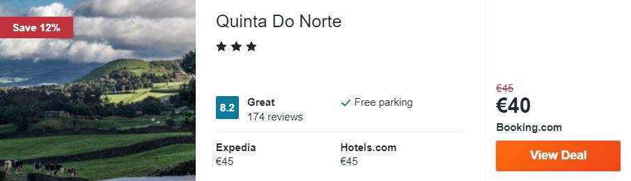 Quinta Do Norte