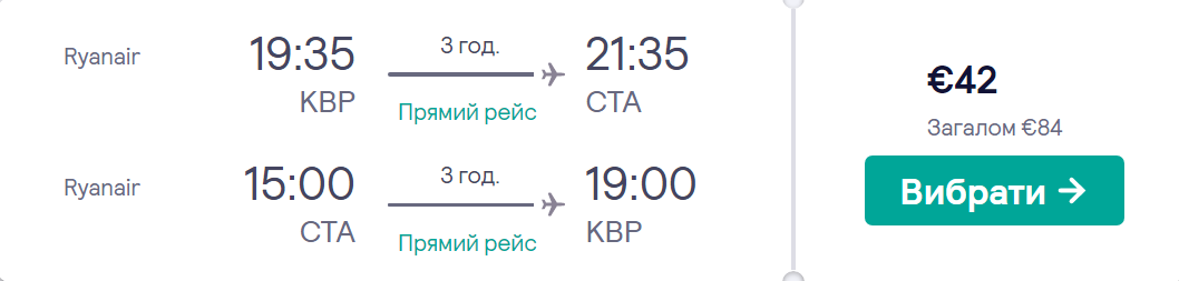 Київ - Катанія - Київ >>