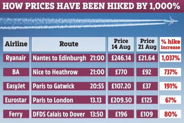 Ціни на квитки