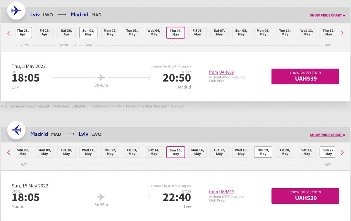 дешеві квитки до Мадрида